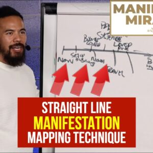 Manifest Multiple Goals at The Same Time Using Straight Line Manifestation Mapping | LOA Technique
